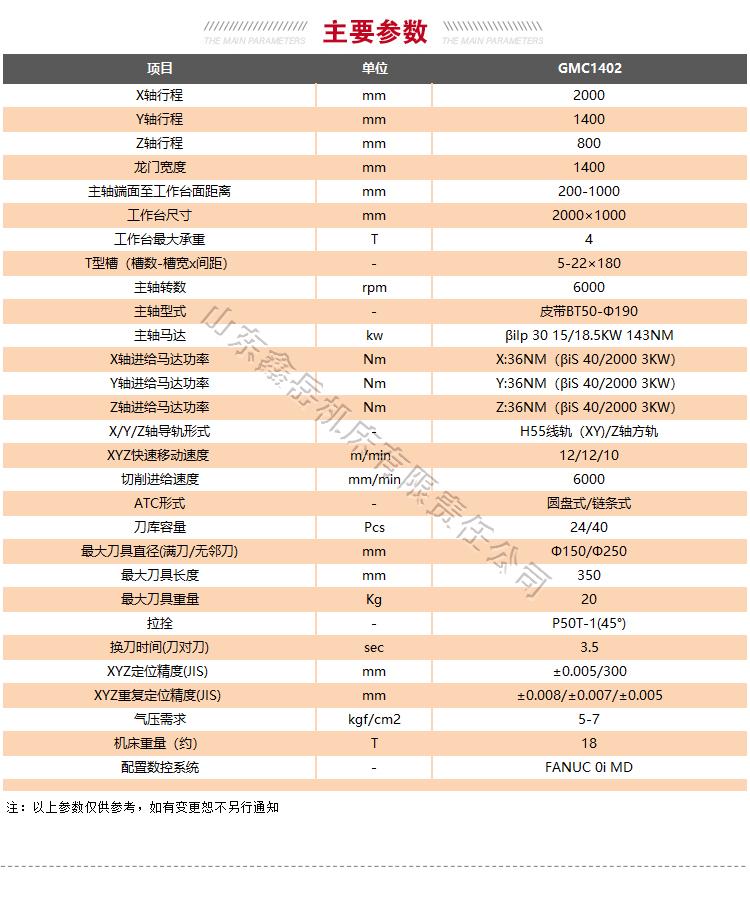 GMC1402龙门加工中心技术参数