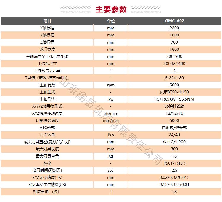 GMC1602龙门加工中心技术参数