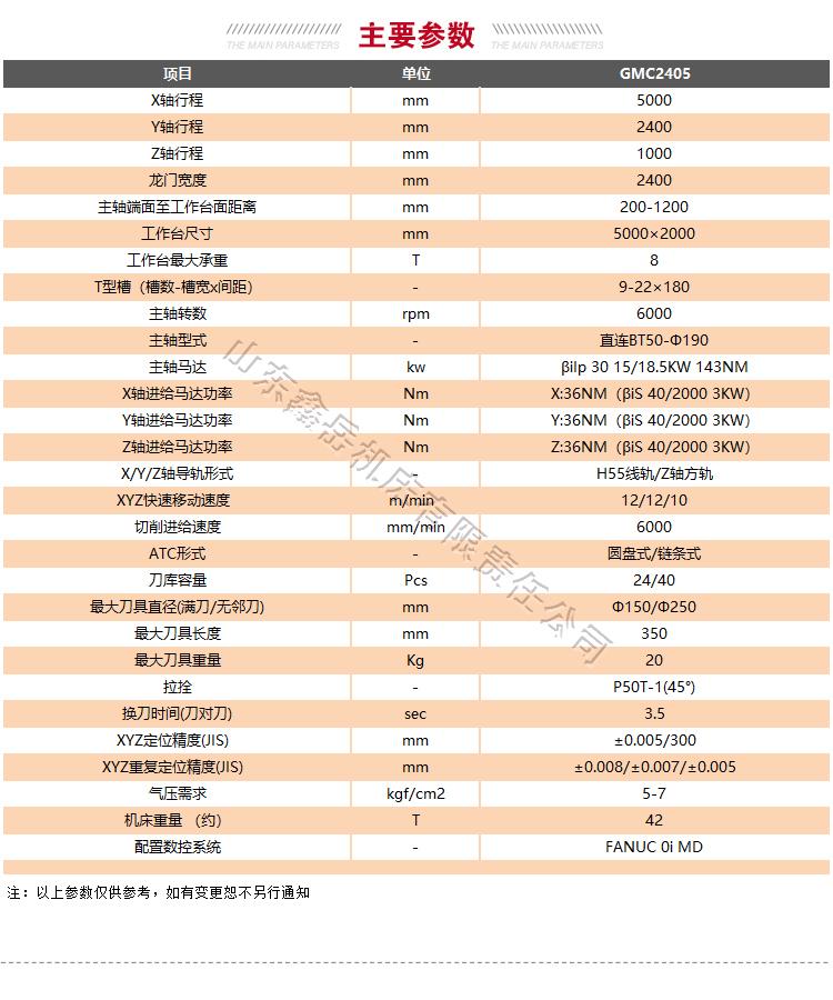 GMC2405龙门加工中心技术参数