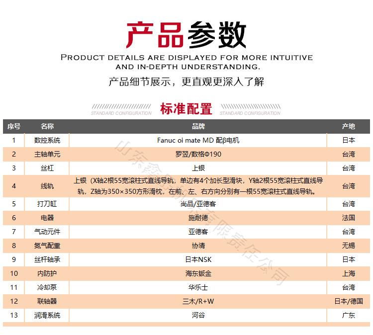 GMC1702龙门加工中心标准配置表